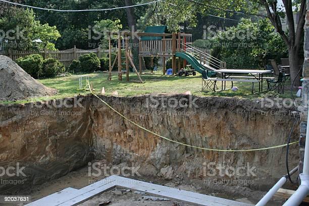 Hole in a yard picture id92037631?b=1&k=6&m=92037631&s=612x612&h=gdlgc2swft3luk1d6bbsjmxwhkqj 9t1f2gsmgnc3q0=