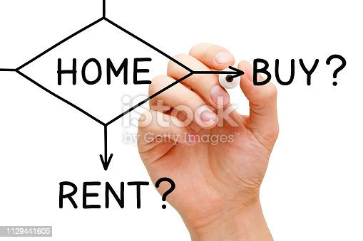 istock Home Buy Or Rent Flow Chart Concept 1129441605