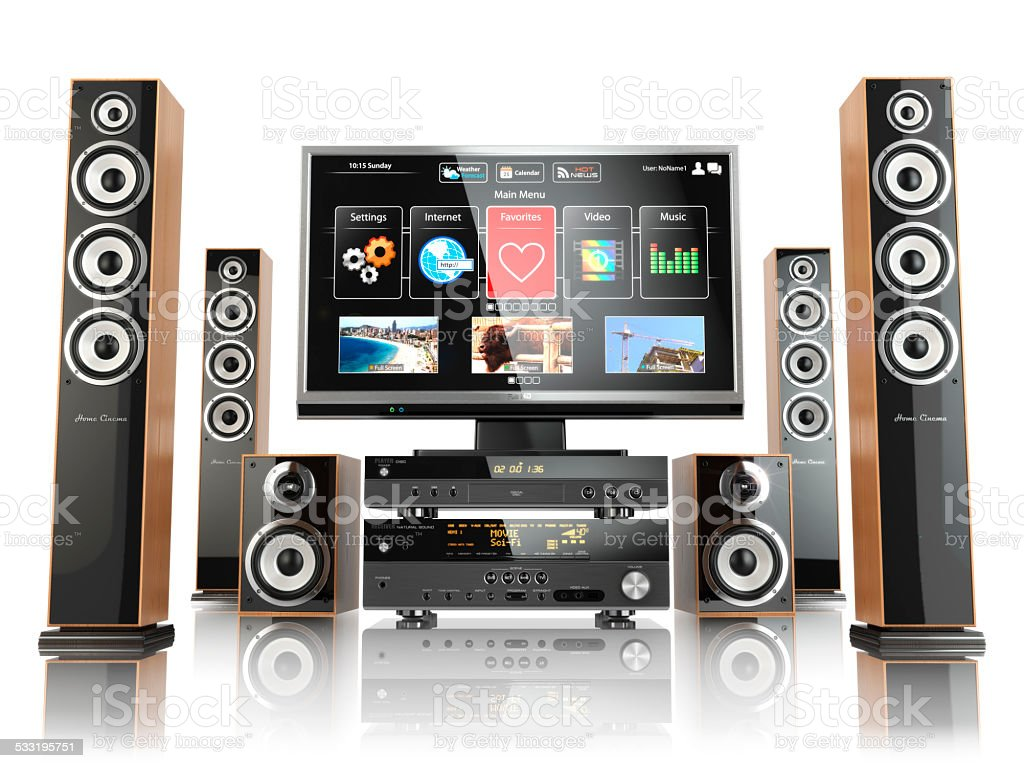 Home cinemar system. TV,  oudspeakers, player and receiver  isol stock photo
