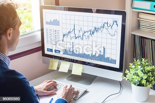 850852928istockphoto Home trader analyzing forex trading charts on computer screen investment 950650550