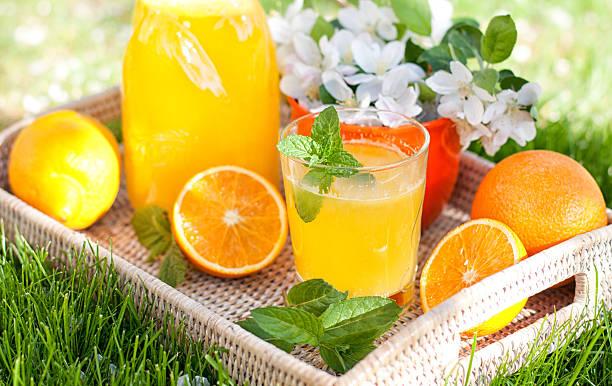 Картинки по запросу апельсин лимонад фреш