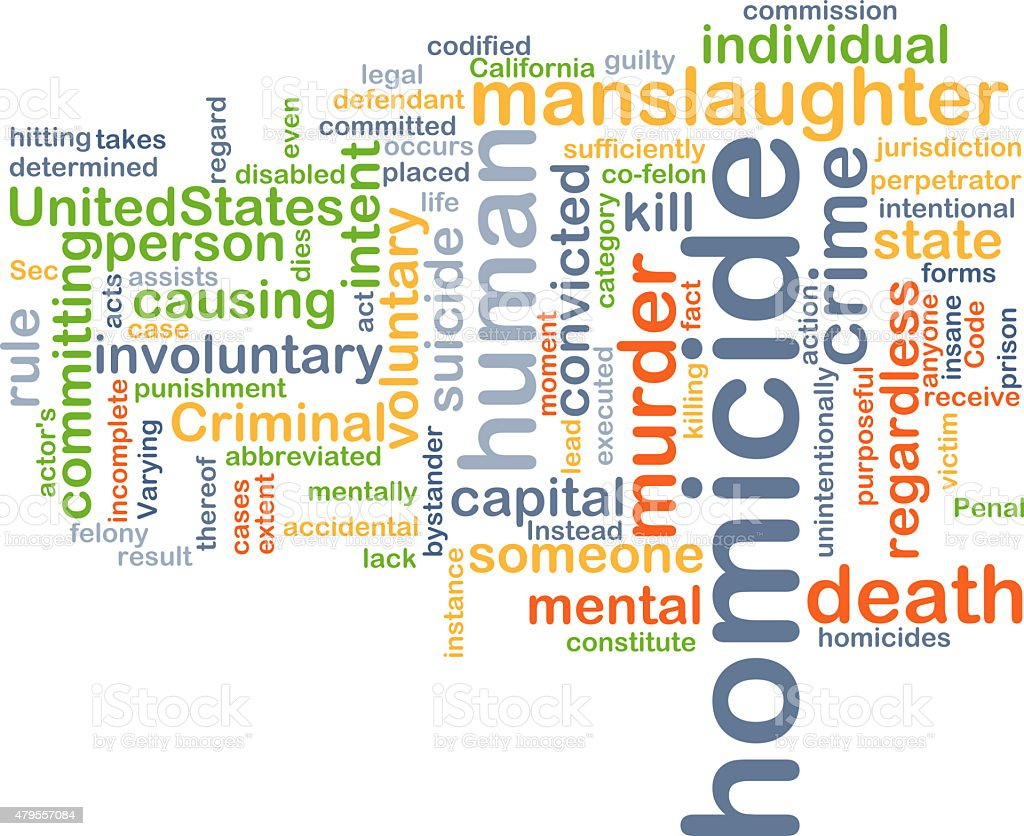 Homicide background concept stock photo