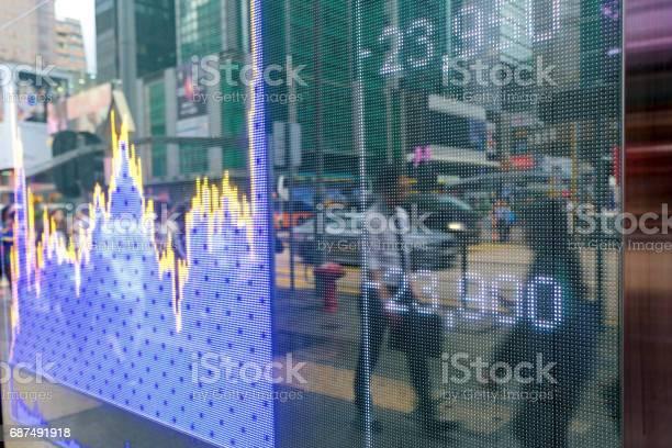 Hong kong display stock market charts picture id687491918?b=1&k=6&m=687491918&s=612x612&h=6ky7aj2jyztsotojjcaeoc7o6 qyzlbvfydq52xaeia=