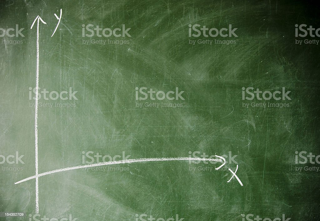 Horizontal and vertical coordinates stock photo