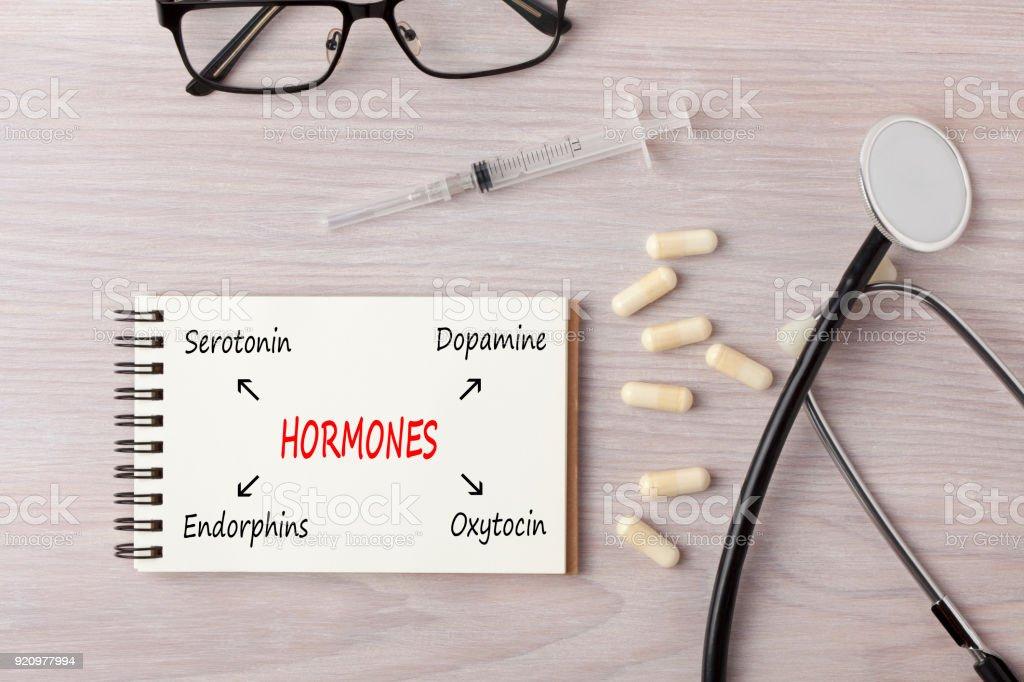 Escrito en concepto de notebook la hormona - foto de stock