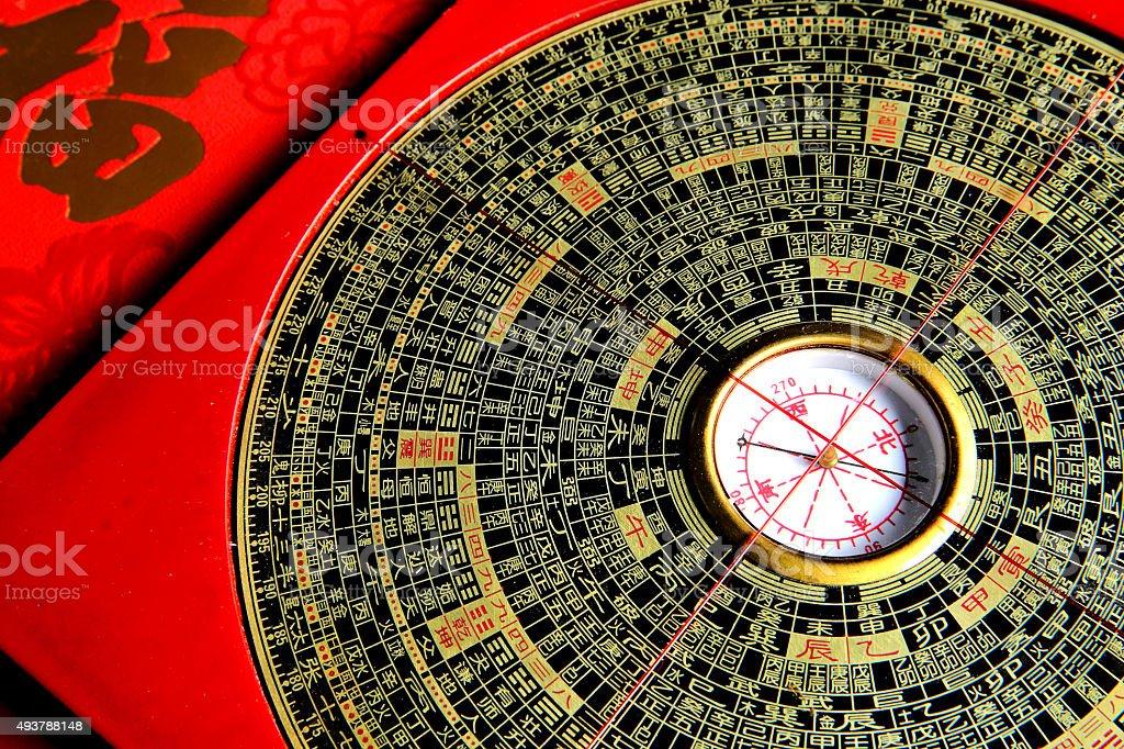 Horoscope and Astrology stock photo
