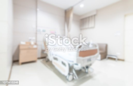 1127202747istockphoto Hospital patient ward or ICU intensive care unit blur background with blurry medical empty bed room interior for nursing care and health treatment service backdrop 1073415346