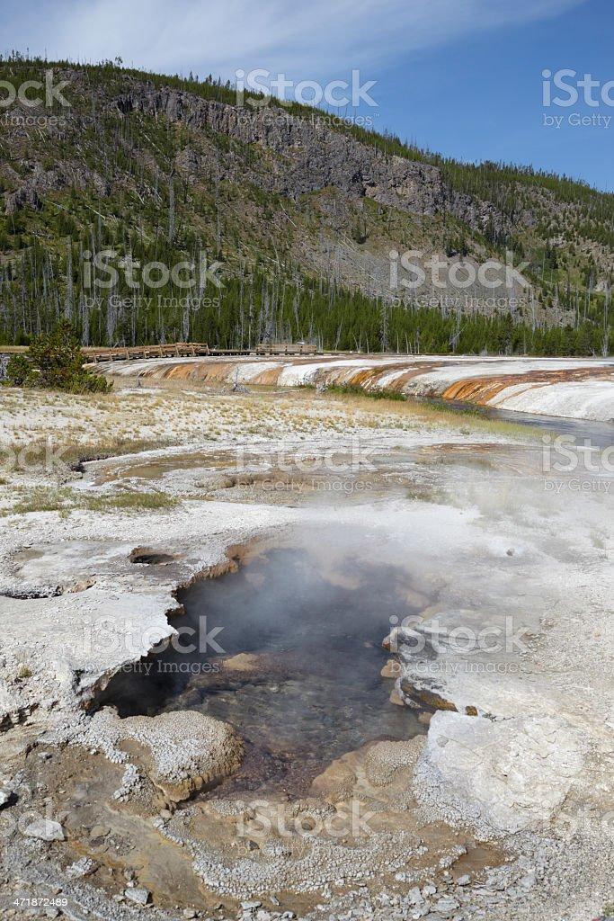 Hot Spring at Black Sand Geyser Basin, Yellowstone National Park royalty-free stock photo
