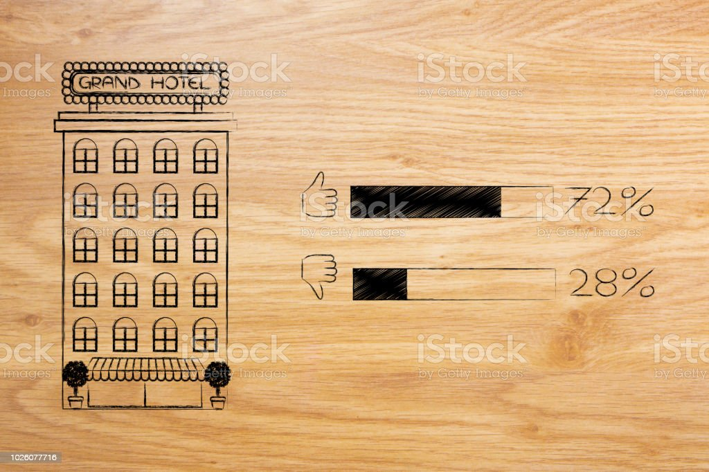 hotel next to percentages of positive and negative reviews with thumbs up and thumbs down stock photo