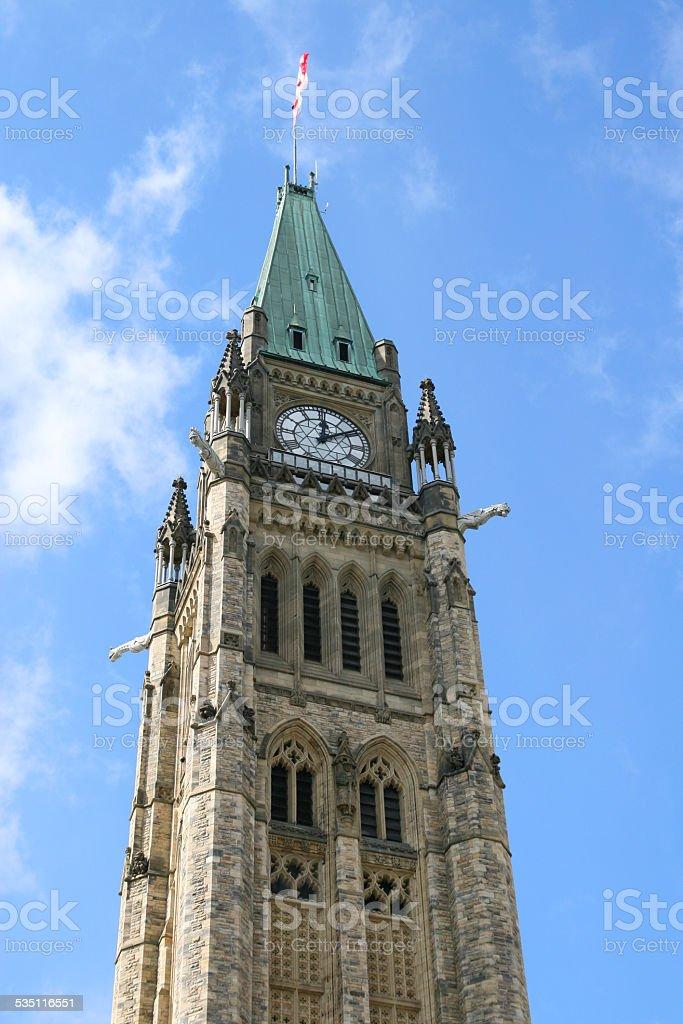 Hous'of Parlament – Foto