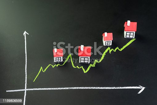 House, property or real estate market price go up or rising concept, small miniature house with green line graph going up on black chalkboard.