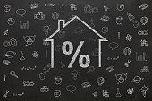 House real estate loan mortgage percentage