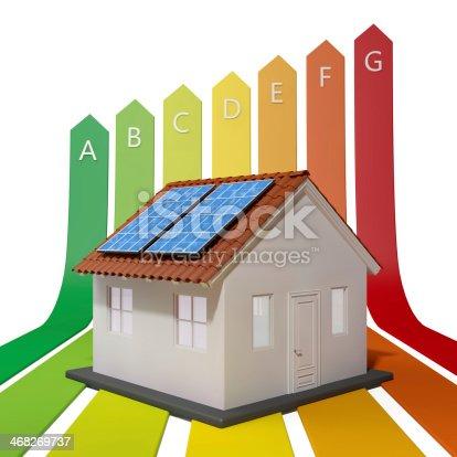istock House Solar Panels 468269737