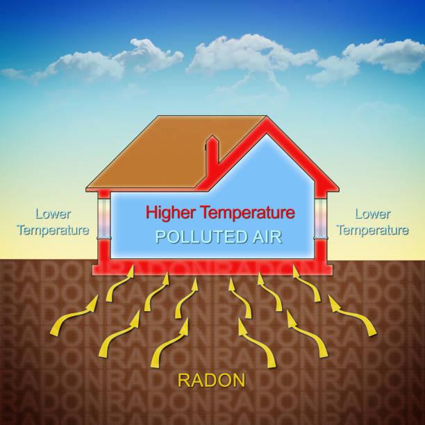 hoe radongas treedt in onze huizen als gevolg van het temperatuurverschil - illustratie van het concept met een doorsnede van een gebouw - radon test stockfoto's en -beelden