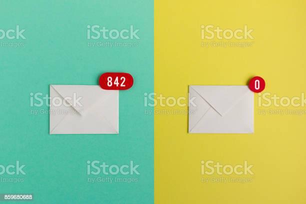 How to go to inbox zero picture id859680688?b=1&k=6&m=859680688&s=612x612&h=xselpipkgoypep1n9npchan5jgy4c4khesvzgdm7glc=