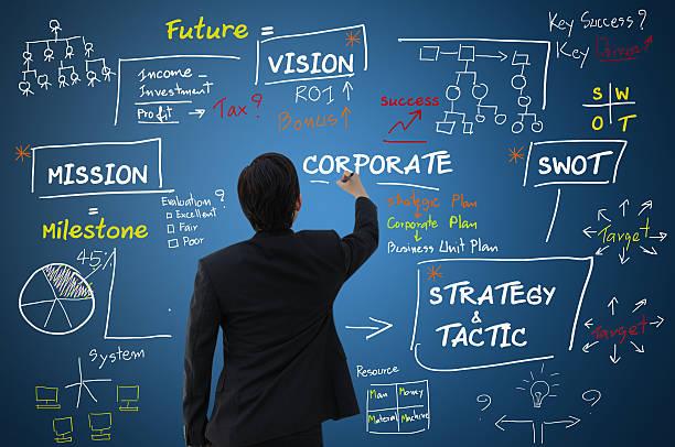 Comment gérer concept d'affaires - Photo