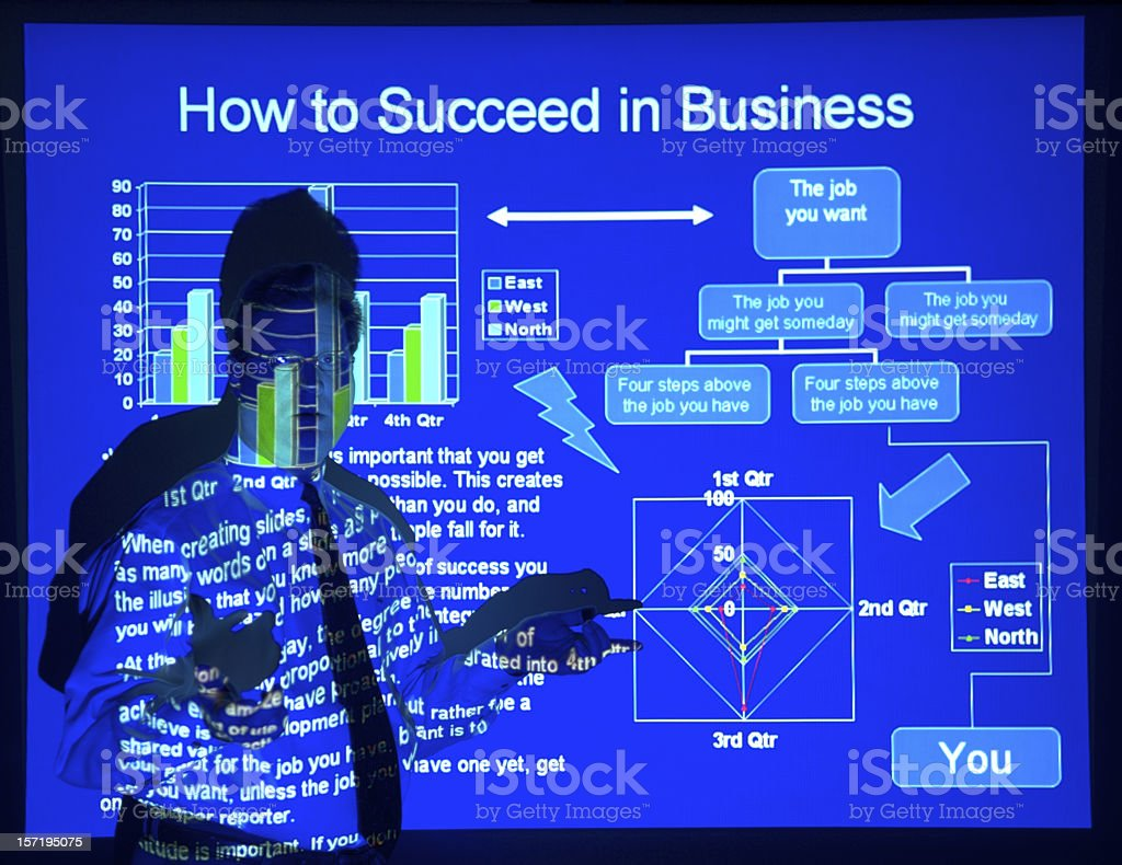 How to Succeed in Business Consultant