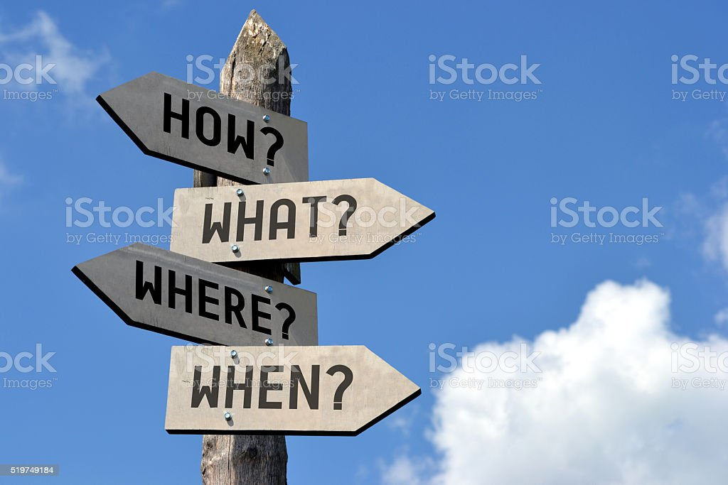 How, what, where, when signpost stock photo