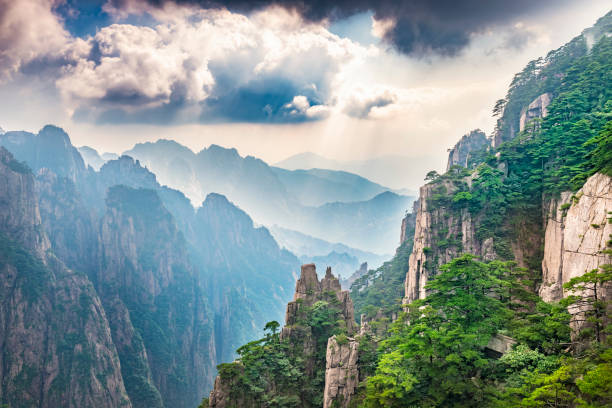 what are the major mountain ranges in china