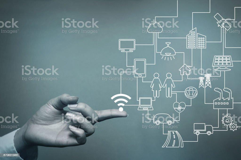mänsklig hand och anslutna ikoner av IoT, abstrakt begrepp visuella bildbanksfoto