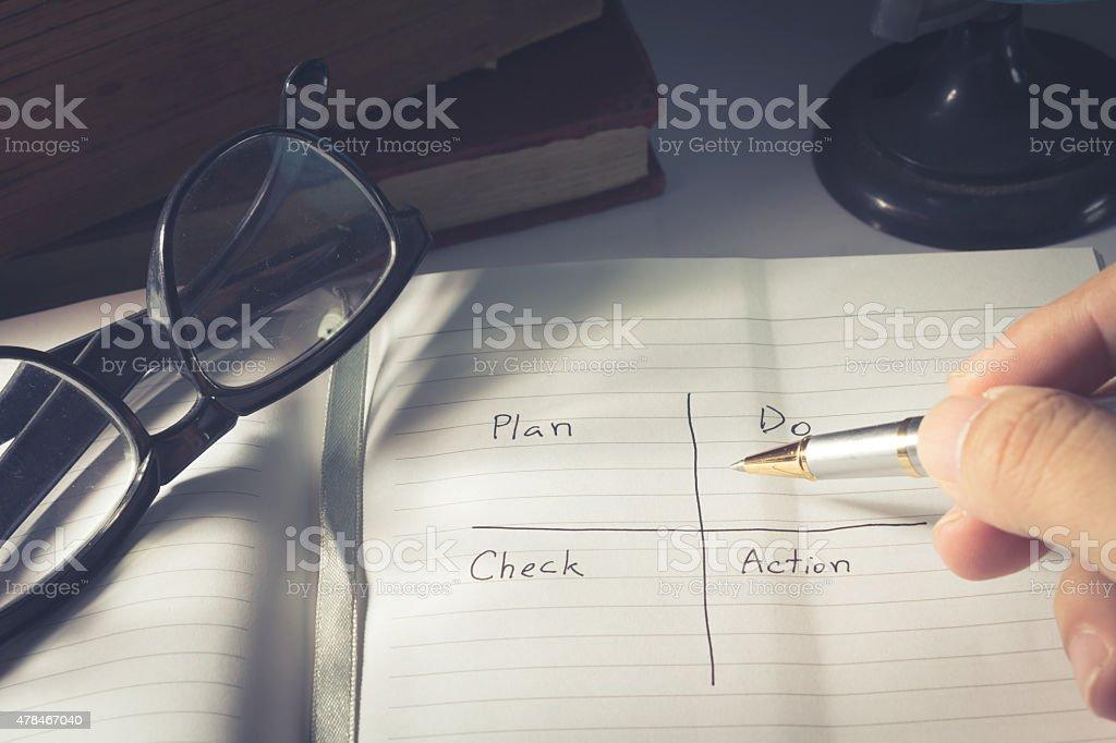 Human hand writing Plan Do Check Action stock photo