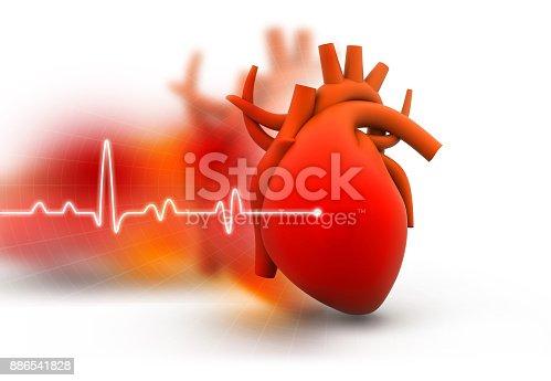 istock Human heart 886541828