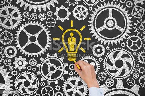 493338692istockphoto Human Resource Concept on Chalkboard 497143010