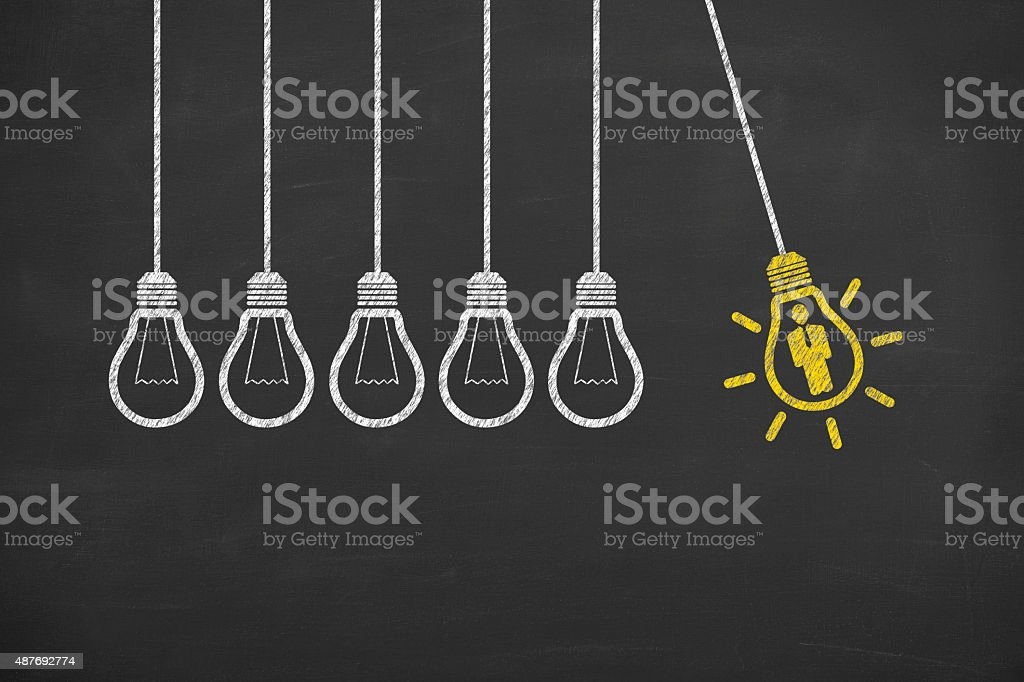 Human Resource Idea Bulb Concepts Drawing on Blackboard stock photo