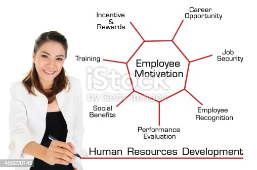 employee training career development paper Career planning & development is a key employee attraction & retention strategy here's a proven method to meet business & employee needs mars.