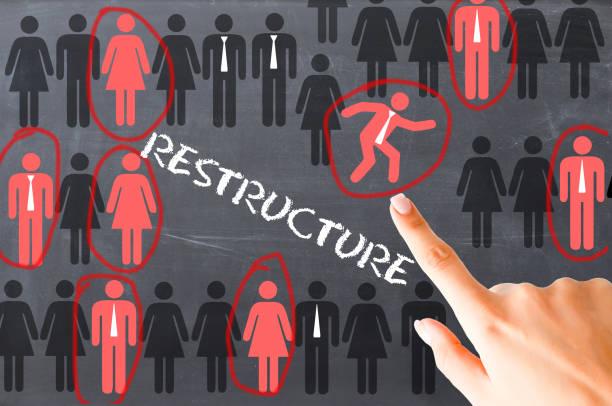human resources umstrukturierungsprozesses illustriert auf tafel - kündigung arbeitsvertrag stock-fotos und bilder
