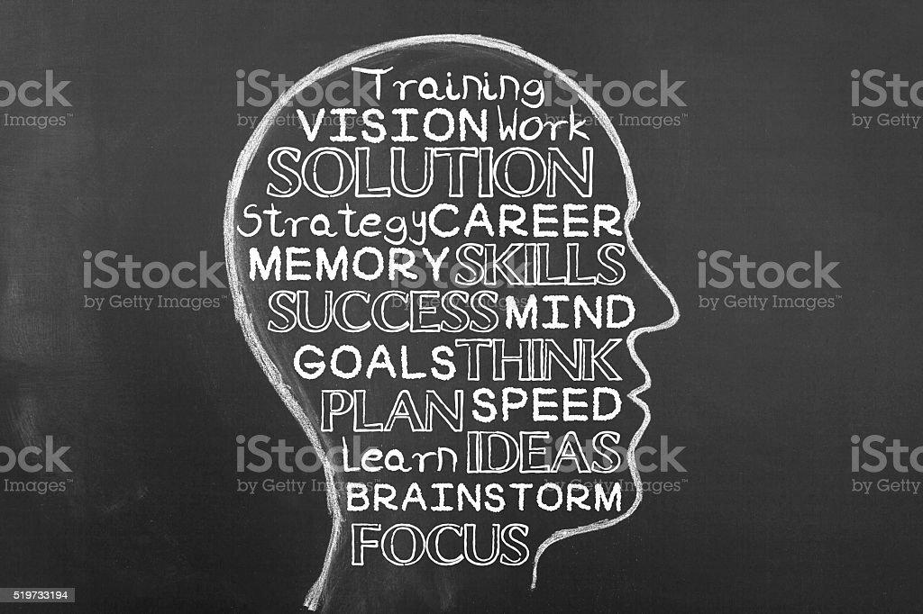 Human resources text on human head on blackboard stock photo