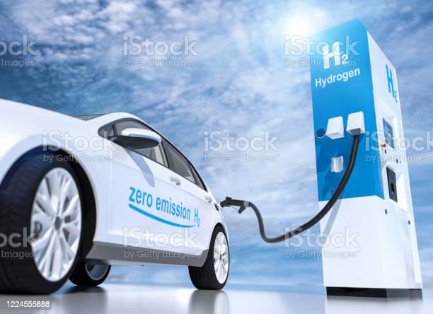 Hydrogen logo on gas stations fuel dispenser h2 combustion engine for picture id1224555888?b=1&k=6&m=1224555888&s=612x612&h=qfqd03xmsm48f ovq2cx nwwobfp3dftyu5aqbmcrv4=