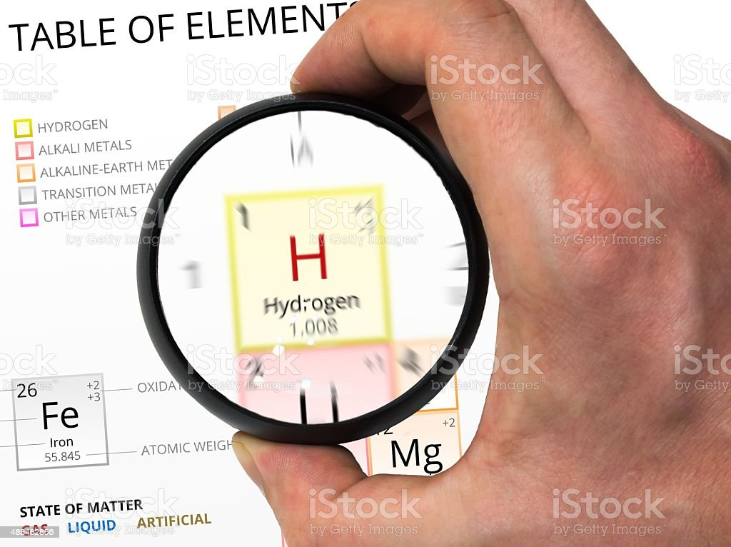 Hydrogen symbol. Element of the periodic table zoomed with m stock photo