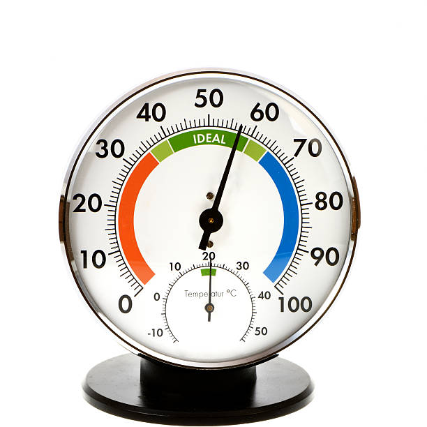 Hygrometer and Thermometer