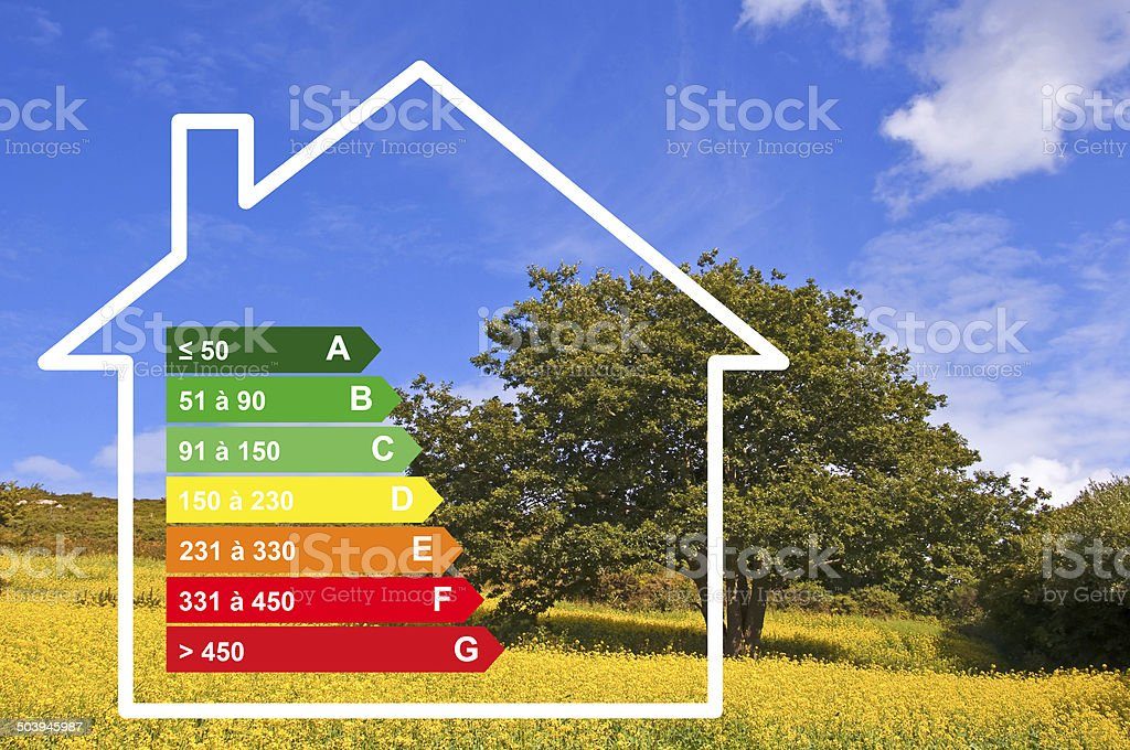 Icon of a house with energy performance scale, countryside background stock photo