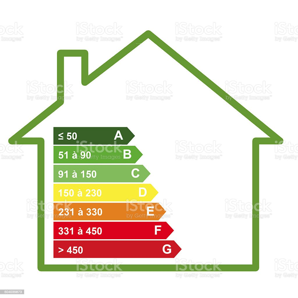 Icon of a house with energy performance scale stock photo