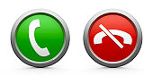 Web buttons with phone answer (green) & decline (red), isolated on white background, three-dimensional rendering, 3D illustration