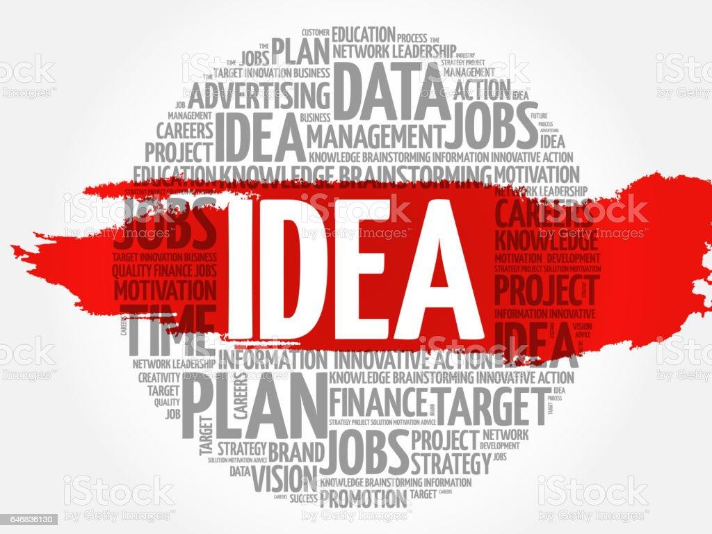 Idea word cloud stock photo