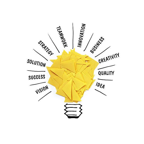 ideas for strategy - 剪貼畫 個照片及圖片檔