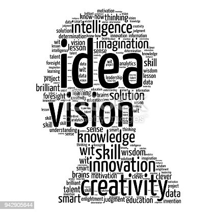 36 megapixel word cloud in shape of a person created from words related to idea and thinking, isolated on white background.