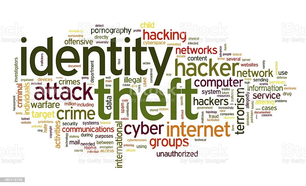 Identity theft in word tag cloud stock photo
