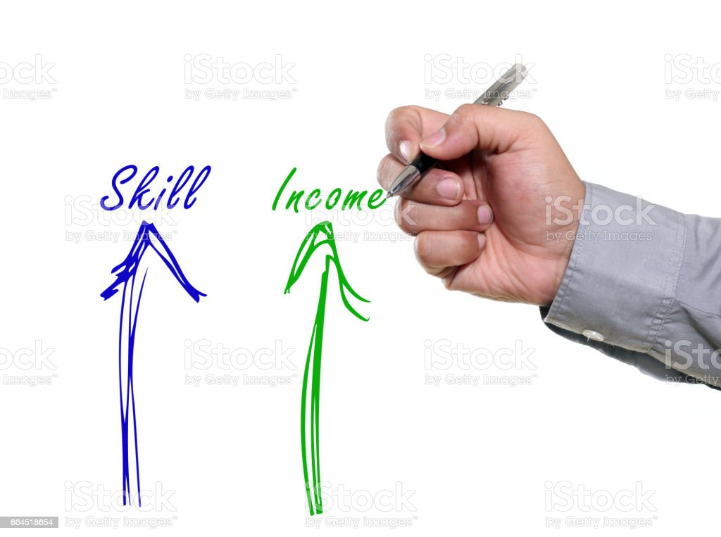 Illustration for correlation between skill dan salary or income stock photo