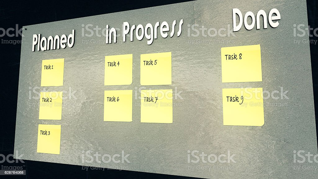Illustration: Kanban Board - Planned, in Progress and Done stock photo
