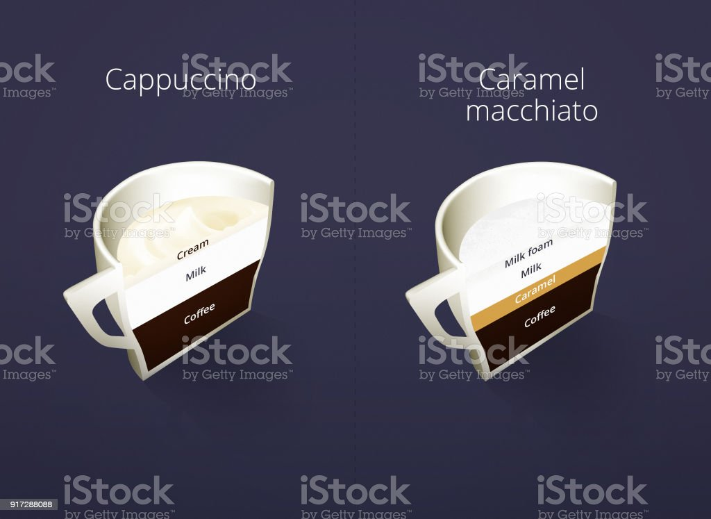 Illustration of isometric cups of coffee in a cut. Cappuccino, Caramel Macchiato. Coffee collection isolated on dark blue background. Coffee guide menu. Different coffee drinks. stock photo
