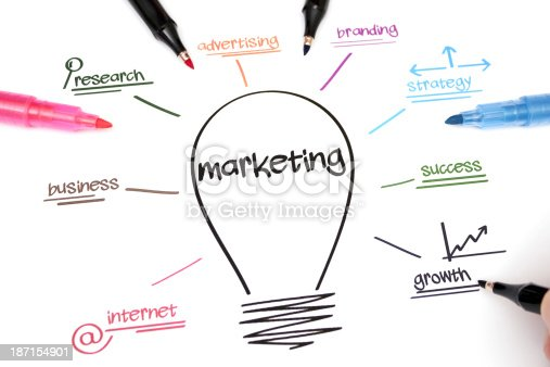 istock Illustration of marketing with its related concepts 187154901