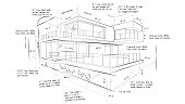 istock Illustration of the blueprint of a beautiful modern house 1223521807
