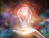 想像力と技術の概念