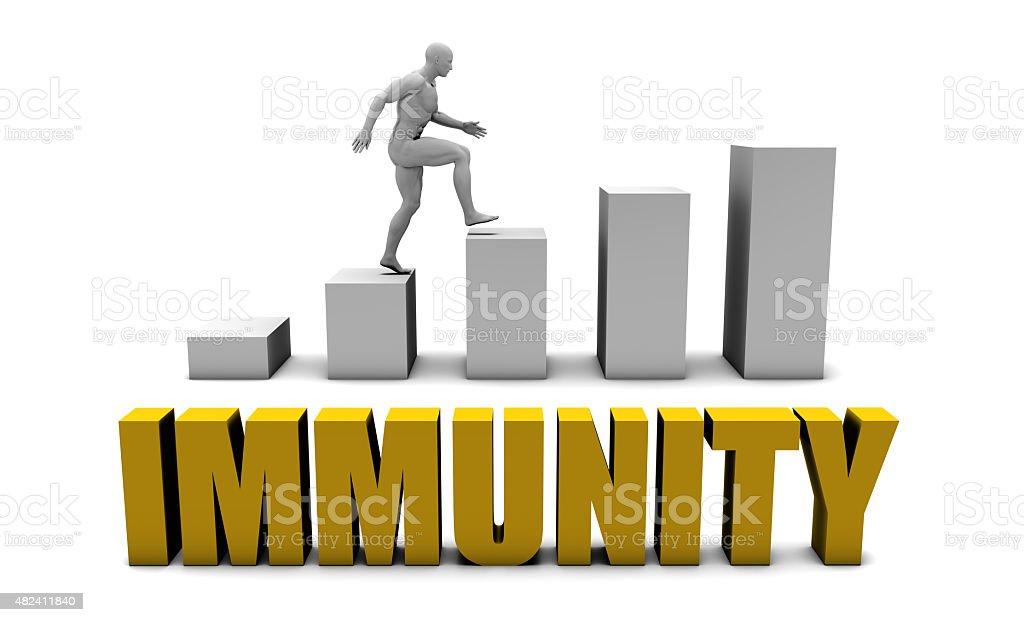 Immunity stock photo