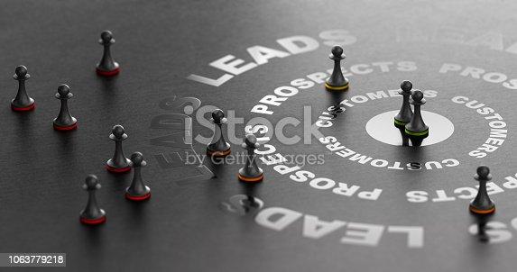 istock Inbound Marketing, Converting Leads Into Sales or Customers 1063779218