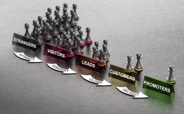 inbound marketing principles - inbound marketing imagens e fotografias de stock